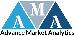 Registro del mercado de software para testigos oculares Crecimiento masivo para 2026 Generar enormes ingresos hasta 2025